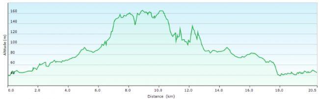 pYO2015-23km-d