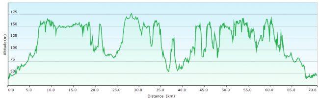 pYO2015-70km-d